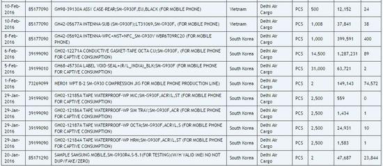 Galaxy S7は防水スマホとほぼ確定(輸出入情報より)