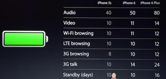 iPhone6&iPhone6 Plusの故障でない事を確認