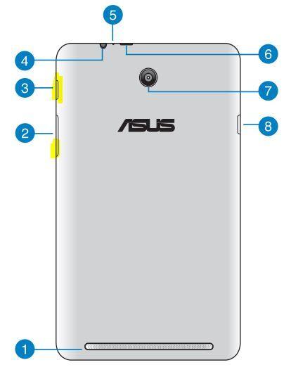 ASUS MeMO Pad HD7のスクリーンショット保存方法