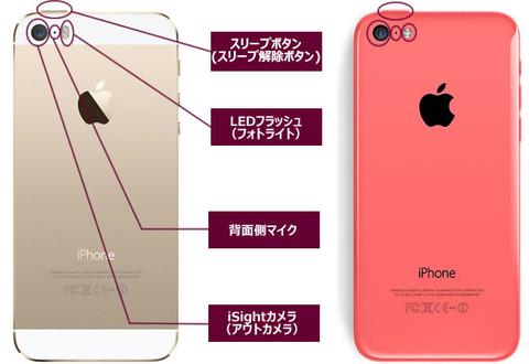 iPhone 5s・iPhone 5c各部の名称(背面)