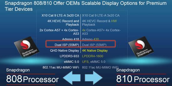 ARROWS NX F-02Hのベンチマーク結果(Xperia Z5比較)