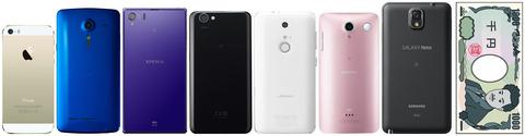 auの2013年冬モデルスマートフォンのサイズ比較