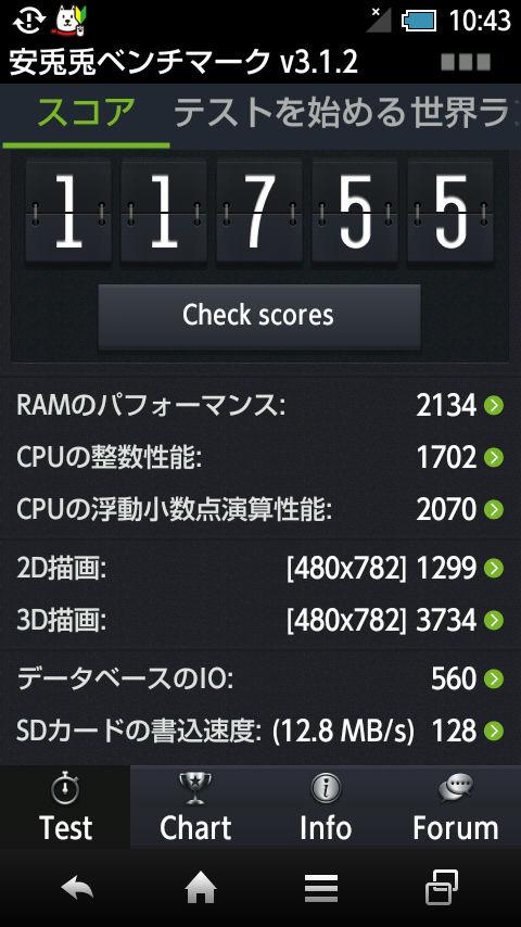 AQUOS PHONE ss 205SHのベンチマーク結果(softbank)