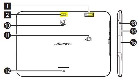 ARROWS Tab Wi-Fi FAR75Aのスクリーンショット保存