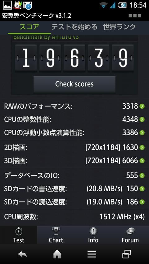 AQUOS PHONE Xx 203SHのベンチマーク(Antutu)