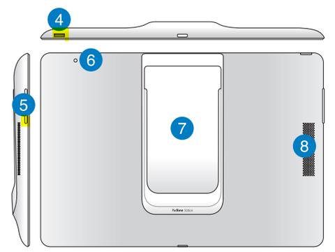 ASUS PadFone 2のスクリーンショット(画面のキャプチャ)保存