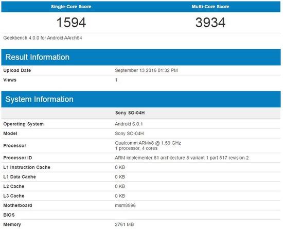 Xperia X Performance SO-04Hのベンチマーク結果