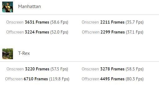 iPhone7とXperia X Performanceのベンチマーク比較(GFXbench)