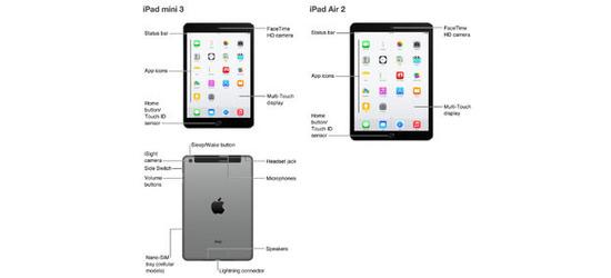 「iPad Air 2&iPad mini 3」説明書掲載で発売日も近そう