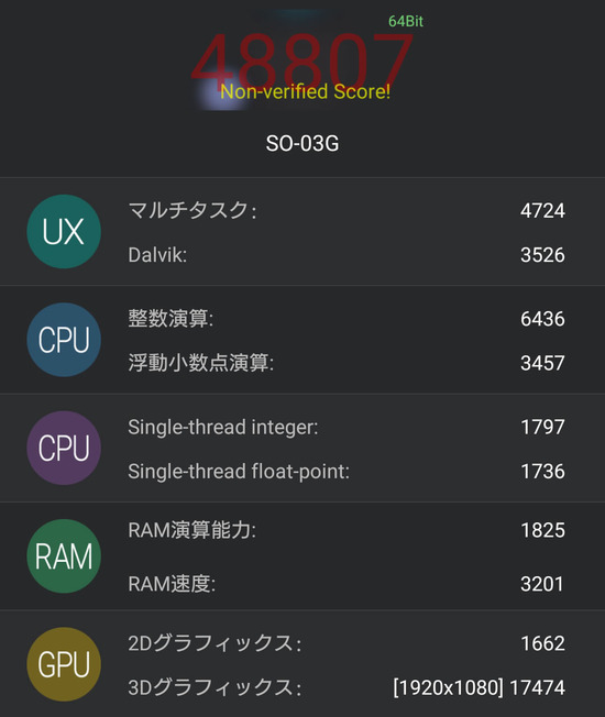 Xperia Z4のAntutuベンチマークスコア