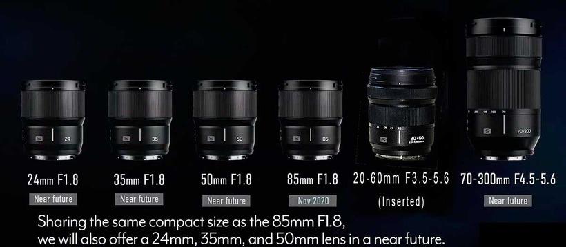 lumix-lens