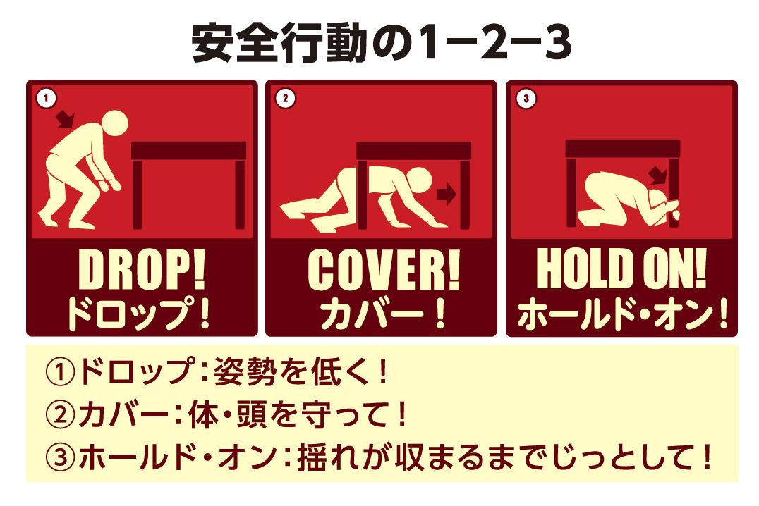 02_安全行動の1-2-3
