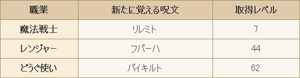 dq10005429