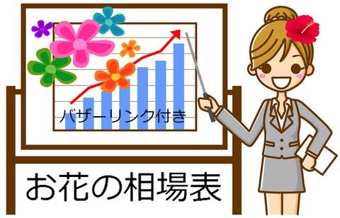 花の相場表