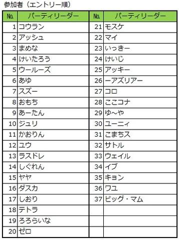 【ブログ公開用】02常闇の絆参加者リスト最終版20161228