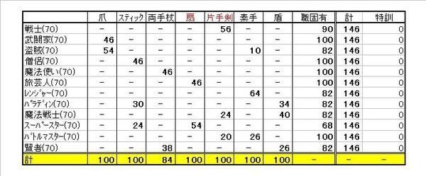 めいきゅう1 300