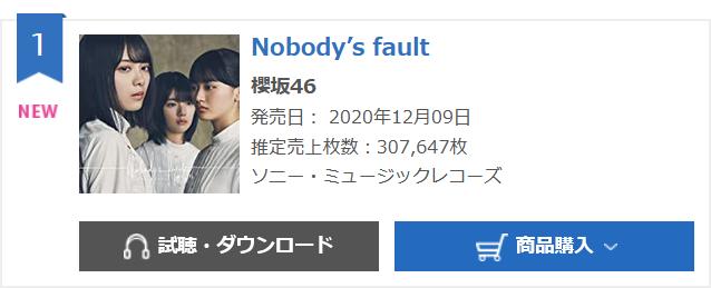 nobodyfault