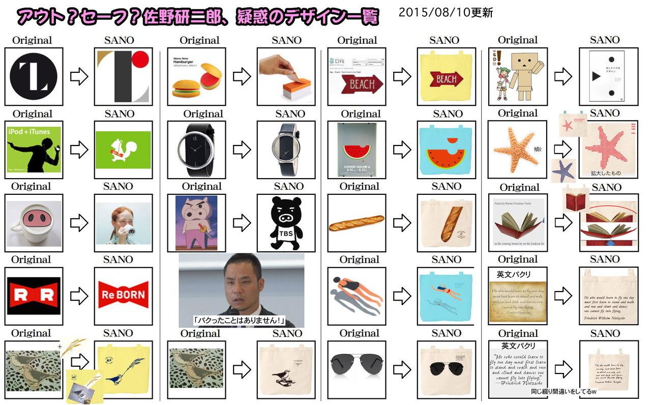 東京五輪エンブレム盗作疑惑の佐...
