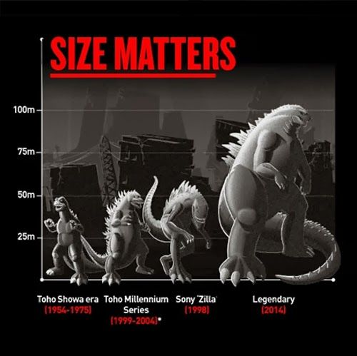 Godzilla_2014_largest_yet