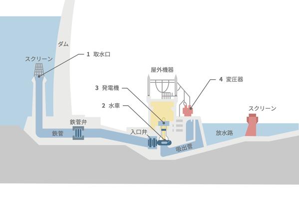 img_mechanism_01