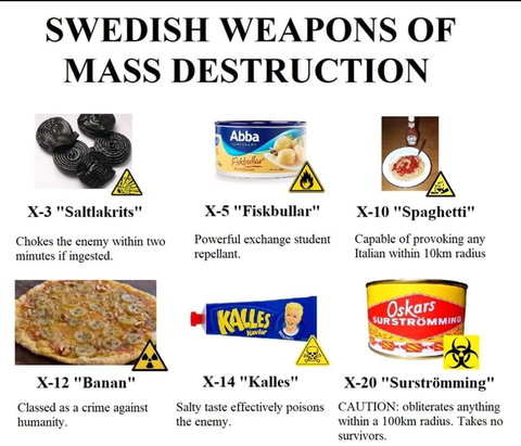 「スウェーデンが誇る食の『大量破壊兵器』六種」海外の反応