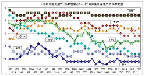 「日本人とアメリカ人の働き方の違い」(大正時代の海外旅行記:青山哲四郎『亜米利加土産』)