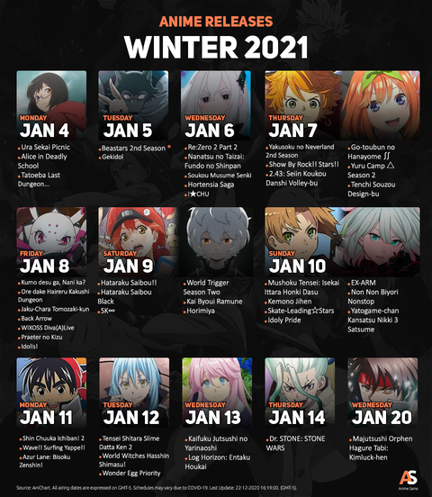 「2021年冬期(1-3月)に放送されるアニメ一覧」海外の反応