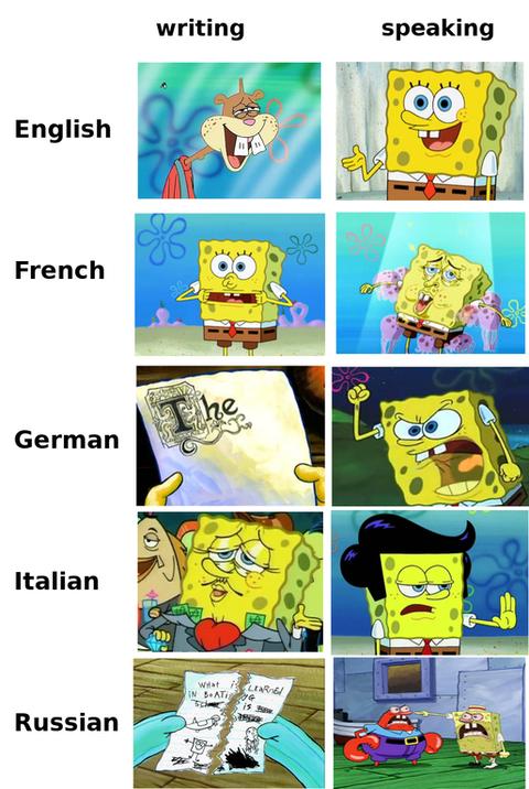 「各言語における書く時と話す時のイメージの違い」海外の反応