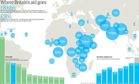 Britains-aid-map-009