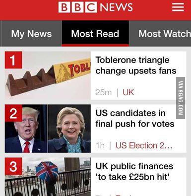 「イギリスで米国大統領選挙よりも注目された話題」海外の反応