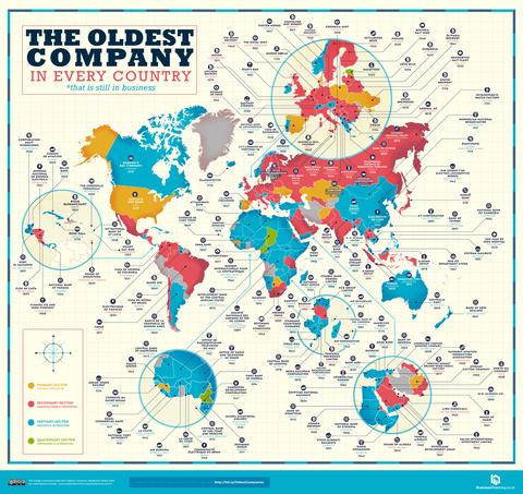 「世界各国の最も古い企業。日本(西暦578年)、オーストリア(西暦803年)、ドイツ(西暦862年)」海外の反応