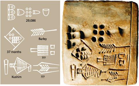 「歴史上記録に残っている最初の人名は紀元前3200年の会計士Kushimさん」海外の反応