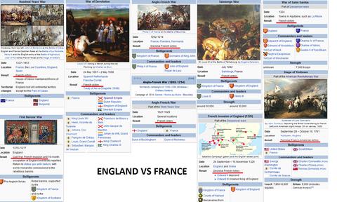 フランス人「せめて一度くらいはイギリスを叩きのめした経験がないとね」海外の反応