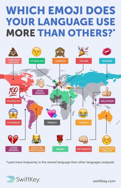 「各言語圏で他言語圏よりも使用頻度の高い絵文字」海外の反応