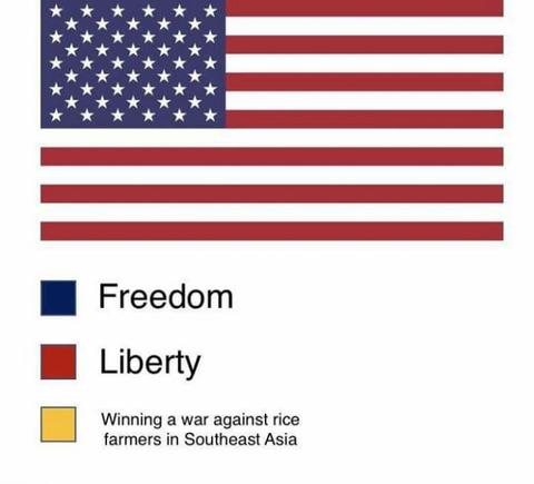 「世界各国の国旗の色が象徴していそうな事柄」海外の反応