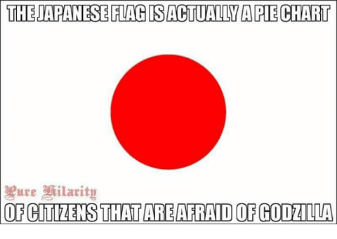 the-japanese-flag-isactuallya-pie-chart