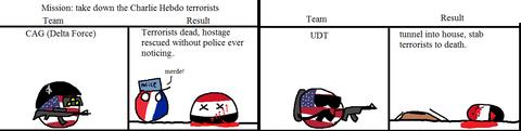 「世界各国の特殊部隊が人質事件を解決する時にとる手段の違い」海外の反応