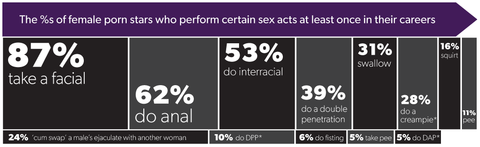 breakdown-of-sex-acts-large