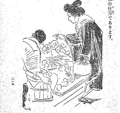 「西洋人と日本人の主婦では買い物の仕方が違ってる」(大正時代の海外旅行記:高原操『北半球一周』)