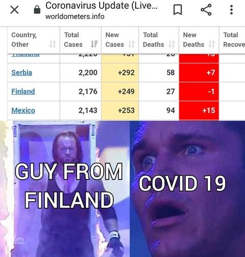 「フィンランドのコロナ死者増加数が-1になってしまう」海外の反応
