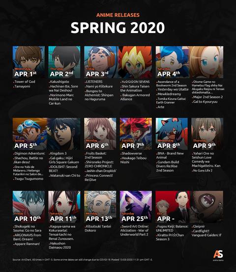「2020年春期(4-6月)に放送されるアニメ一覧」海外の反応