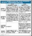 濁り 静岡新聞