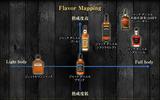 flavormap