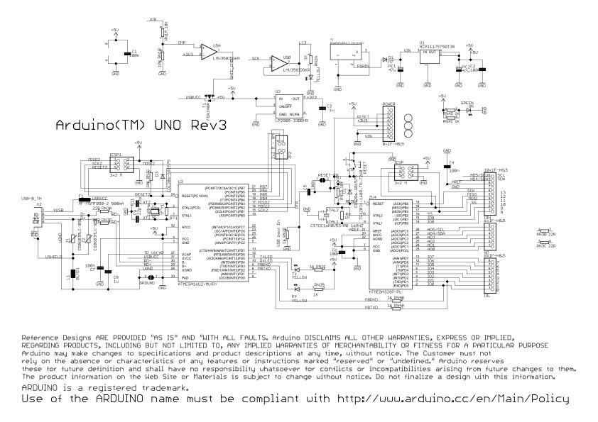 FreeBSD 寝ても覚めても いつもデーモン君と一緒Arduino UNO Rev3 難しい回路設計も不要?コメントコメントする                dreamcraft