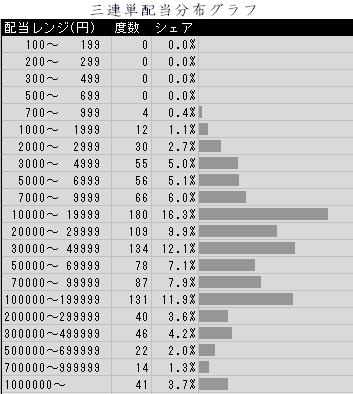 Graph001.png