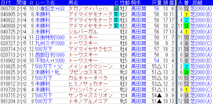 takada_kokurat20.png