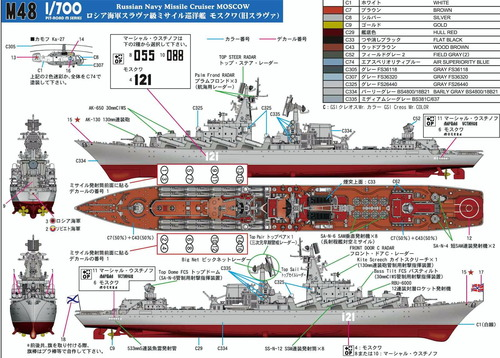 ロシア海軍 大