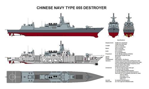 中国海軍 055型駆逐艦 大に