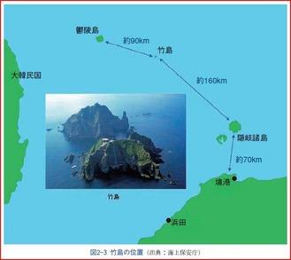 竹島に対する日本政府の対応