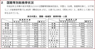 沖縄米軍についての究極の選択